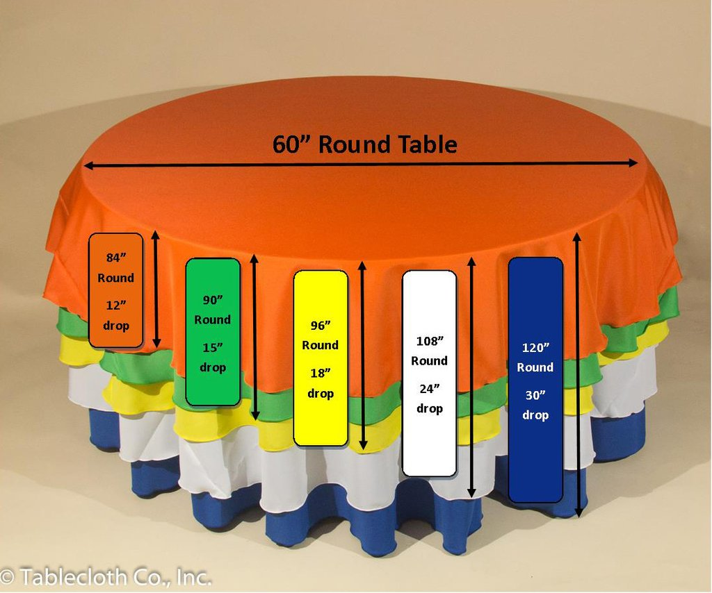 60 Tablecloths 90 Coral 90 Tablecloths For 72 Inch Round Dining Table