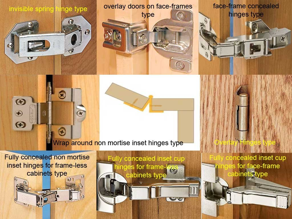 Types Of Kitchen Cabinet Hinges - Loccie Better Homes ...