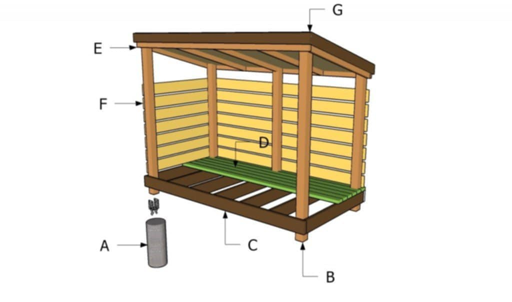 Firewood Storage Shed Plan Howtospecialist Indoor Firewood Rack